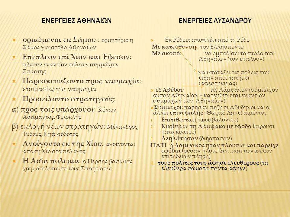 ΕΝΕΡΓΕΙΕΣ ΑΘΗΝΑΙΩΝ ΕΝΕΡΓΕΙΕΣ ΛΥΣΑΝΔΡΟΥ  ορμώμενοι εκ Σάμου : ορμητήριο η Σάμος για στόλο Αθηναίων  Επέπλεον επί Χίον και Έφεσον: πλέουν εναντίον πόλ