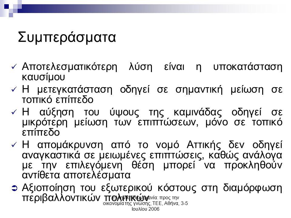 Ελληνική Βιομηχανία: προς την οικονομία της γνώσης, ΤΕΕ, Αθήνα, 3-5 Ιουλίου 2006 Συμπεράσματα Αποτελεσματικότερη λύση είναι η υποκατάσταση καυσίμου Η μετεγκατάσταση οδηγεί σε σημαντική μείωση σε τοπικό επίπεδο Η αύξηση του ύψους της καμινάδας οδηγεί σε μικρότερη μείωση των επιπτώσεων, μόνο σε τοπικό επίπεδο Η απομάκρυνση από το νομό Αττικής δεν οδηγεί αναγκαστικά σε μειωμένες επιπτώσεις, καθώς ανάλογα με την επιλεγόμενη θέση μπορεί να προκληθούν αντίθετα αποτελέσματα  Αξιοποίηση του εξωτερικού κόστους στη διαμόρφωση περιβαλλοντικών πολιτικών
