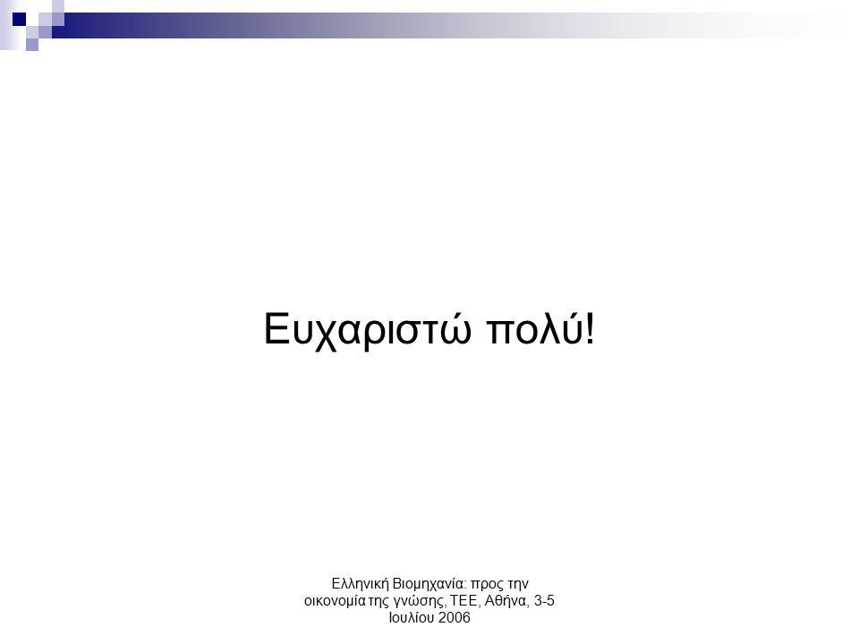Ελληνική Βιομηχανία: προς την οικονομία της γνώσης, ΤΕΕ, Αθήνα, 3-5 Ιουλίου 2006 Ευχαριστώ πολύ!