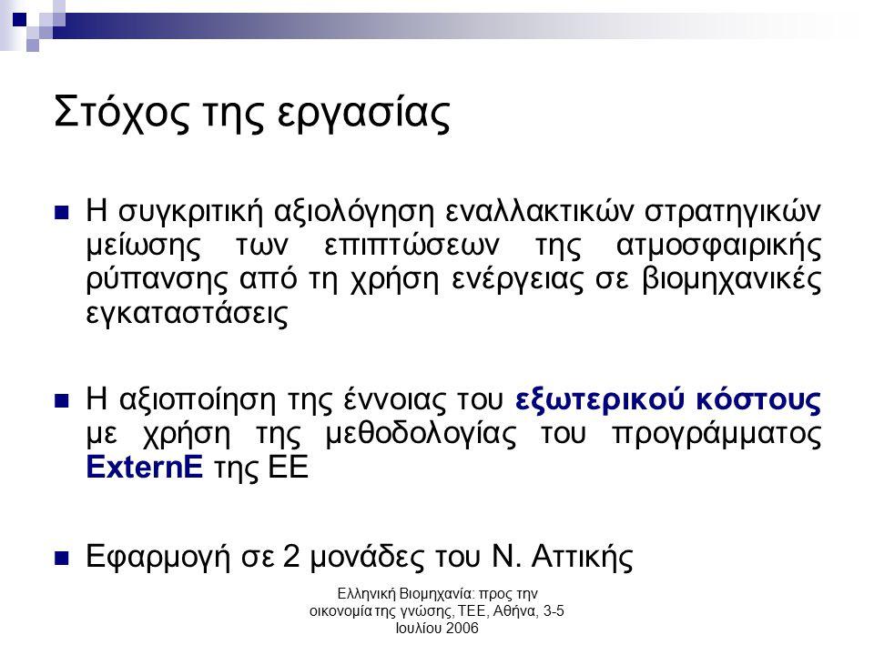 Ελληνική Βιομηχανία: προς την οικονομία της γνώσης, ΤΕΕ, Αθήνα, 3-5 Ιουλίου 2006 Στόχος της εργασίας Η συγκριτική αξιολόγηση εναλλακτικών στρατηγικών μείωσης των επιπτώσεων της ατμοσφαιρικής ρύπανσης από τη χρήση ενέργειας σε βιομηχανικές εγκαταστάσεις Η αξιοποίηση της έννοιας του εξωτερικού κόστους με χρήση της μεθοδολογίας του προγράμματος ExternE της ΕΕ Εφαρμογή σε 2 μονάδες του Ν.