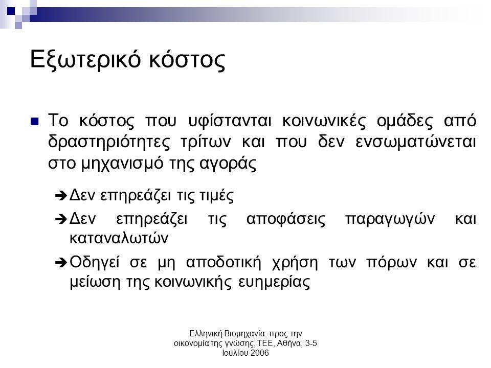 Ελληνική Βιομηχανία: προς την οικονομία της γνώσης, ΤΕΕ, Αθήνα, 3-5 Ιουλίου 2006 Εξωτερικό κόστος Το κόστος που υφίστανται κοινωνικές ομάδες από δραστηριότητες τρίτων και που δεν ενσωματώνεται στο μηχανισμό της αγοράς  Δεν επηρεάζει τις τιμές  Δεν επηρεάζει τις αποφάσεις παραγωγών και καταναλωτών  Οδηγεί σε μη αποδοτική χρήση των πόρων και σε μείωση της κοινωνικής ευημερίας
