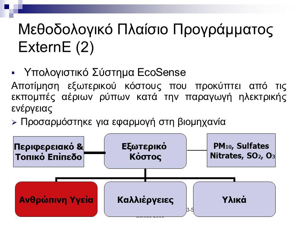 Ελληνική Βιομηχανία: προς την οικονομία της γνώσης, ΤΕΕ, Αθήνα, 3-5 Ιουλίου 2006 Μεθοδολογικό Πλαίσιο Προγράμματος ExternE (2)  Υπολογιστικό Σύστημα EcoSense Αποτίμηση εξωτερικού κόστους που προκύπτει από τις εκπομπές αέριων ρύπων κατά την παραγωγή ηλεκτρικής ενέργειας  Προσαρμόστηκε για εφαρμογή στη βιομηχανία PM 10, Sulfates Nitrates, SO 2, O 3 Περιφερειακό & Τοπικό Επίπεδο