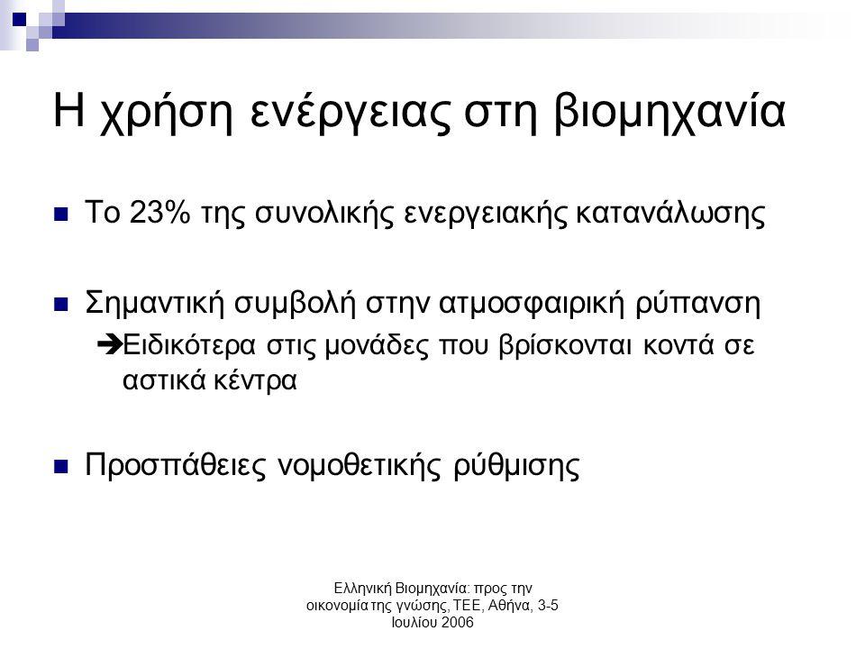 Ελληνική Βιομηχανία: προς την οικονομία της γνώσης, ΤΕΕ, Αθήνα, 3-5 Ιουλίου 2006 Η χρήση ενέργειας στη βιομηχανία Το 23% της συνολικής ενεργειακής κατανάλωσης Σημαντική συμβολή στην ατμοσφαιρική ρύπανση  Ειδικότερα στις μονάδες που βρίσκονται κοντά σε αστικά κέντρα Προσπάθειες νομοθετικής ρύθμισης
