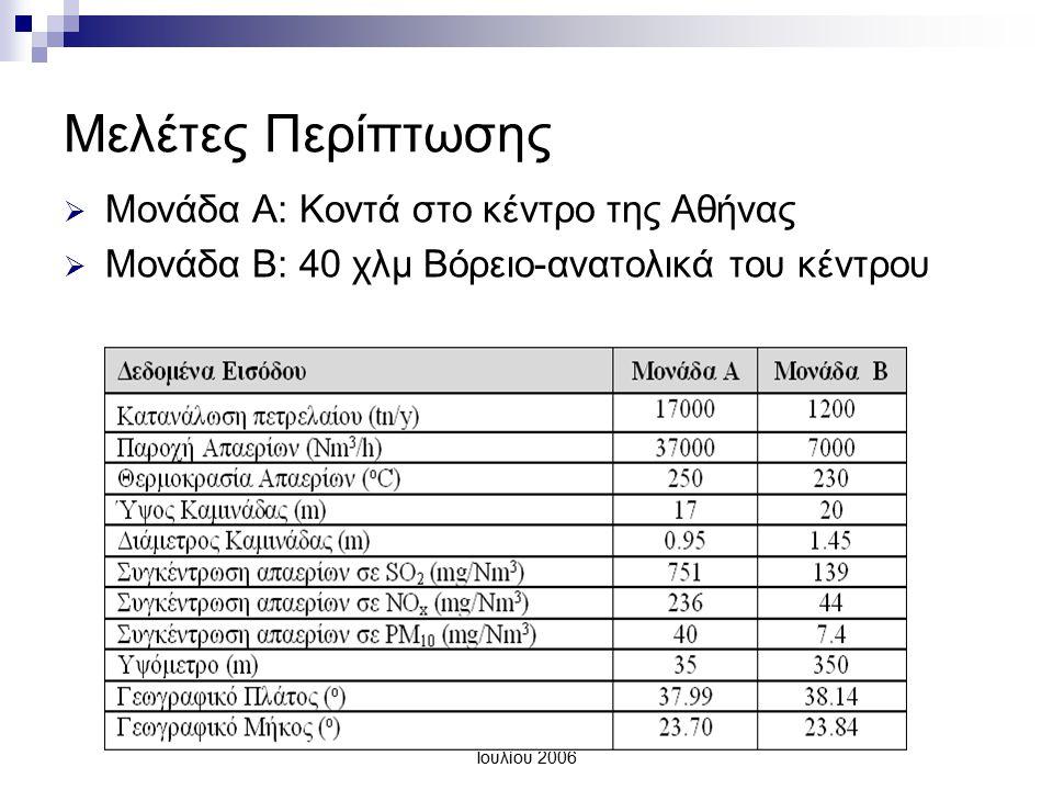 Ελληνική Βιομηχανία: προς την οικονομία της γνώσης, ΤΕΕ, Αθήνα, 3-5 Ιουλίου 2006 Μελέτες Περίπτωσης  Μονάδα Α: Κοντά στο κέντρο της Αθήνας  Μονάδα Β: 40 χλμ Βόρειο-ανατολικά του κέντρου