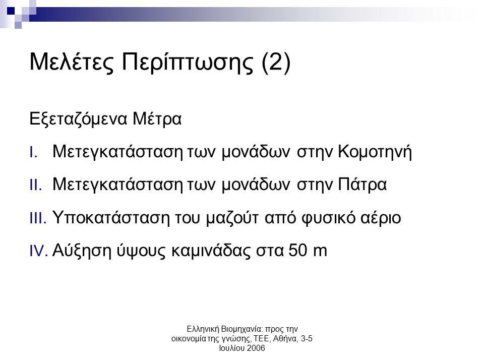 Ελληνική Βιομηχανία: προς την οικονομία της γνώσης, ΤΕΕ, Αθήνα, 3-5 Ιουλίου 2006 Μελέτες Περίπτωσης (2) Εξεταζόμενα Μέτρα I.