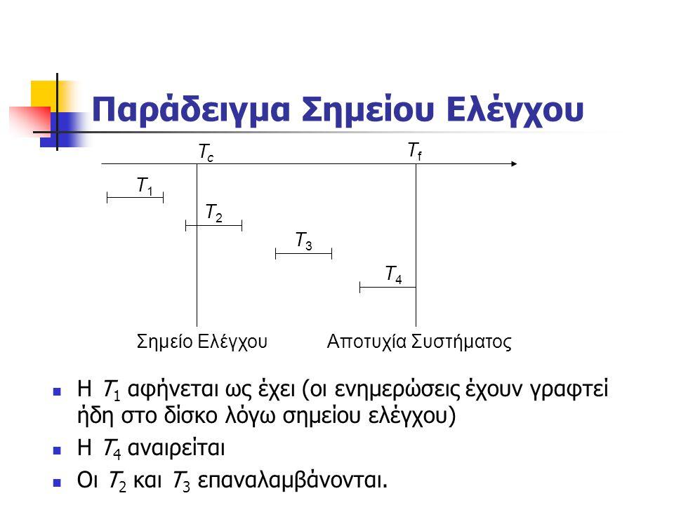 Η T 1 αφήνεται ως έχει (οι ενημερώσεις έχουν γραφτεί ήδη στο δίσκο λόγω σημείου ελέγχου) Η T 4 αναιρείται Οι T 2 και T 3 επαναλαμβάνονται.