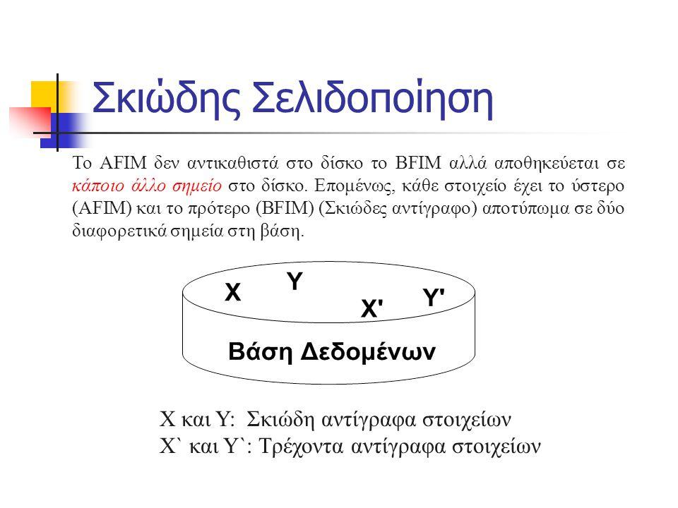 Το AFIM δεν αντικαθιστά στο δίσκο το BFIM αλλά αποθηκεύεται σε κάποιο άλλο σημείο στο δίσκο.