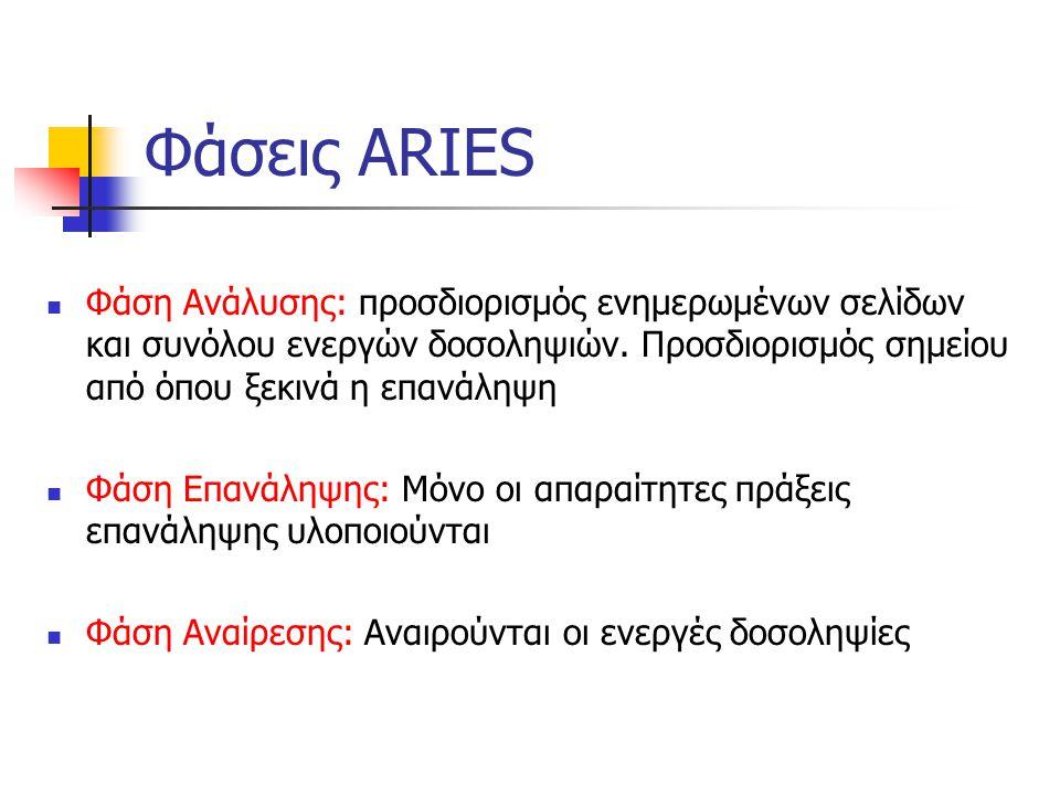 Φάσεις ARIES Φάση Ανάλυσης: προσδιορισμός ενημερωμένων σελίδων και συνόλου ενεργών δοσοληψιών.