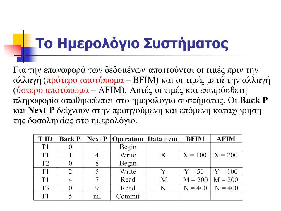 Το Ημερολόγιο Συστήματος Για την επαναφορά των δεδομένων απαιτούνται οι τιμές πριν την αλλαγή (πρότερο αποτύπωμα – BFIM) και οι τιμές μετά την αλλαγή (ύστερο αποτύπωμα – AFIM).