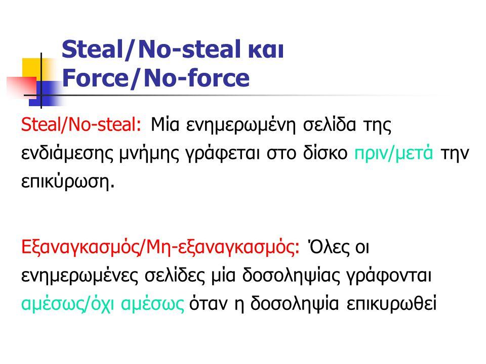 Steal/No-steal: Μία ενημερωμένη σελίδα της ενδιάμεσης μνήμης γράφεται στο δίσκο πριν/μετά την επικύρωση.