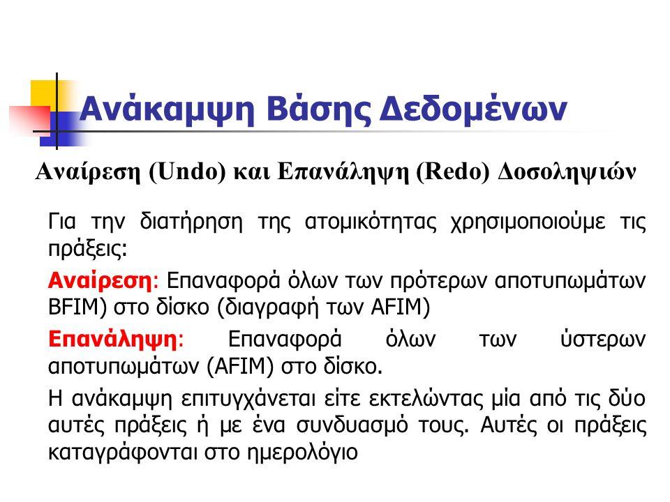 Ανάκαμψη Βάσης Δεδομένων Αναίρεση (Undo) και Επανάληψη (Redo) Δοσοληψιών Για την διατήρηση της ατομικότητας χρησιμοποιούμε τις πράξεις: Αναίρεση: Επαναφορά όλων των πρότερων αποτυπωμάτων BFIM) στο δίσκο (διαγραφή των AFIM) Επανάληψη: Επαναφορά όλων των ύστερων αποτυπωμάτων (AFIM) στο δίσκο.