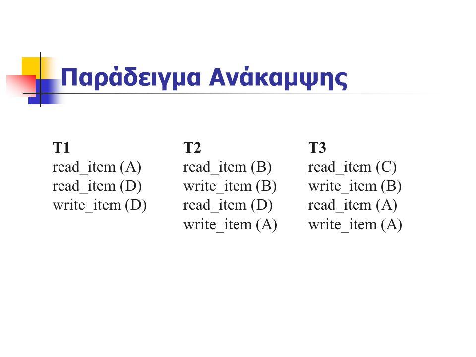 Παράδειγμα Ανάκαμψης T1T2T3 read_item (A)read_item (B)read_item (C) read_item (D)write_item (B)write_item (B) write_item (D)read_item (D)read_item (A)write_item (A)