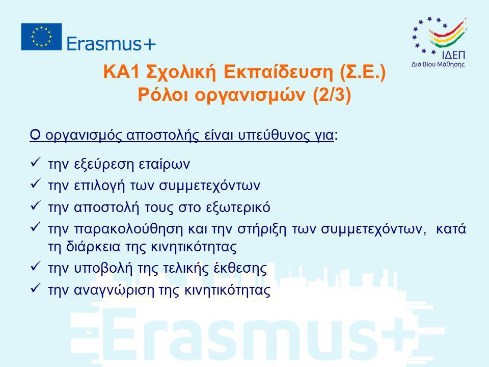 ΚΑ1 Σχολική Εκπαίδευση (Σ.Ε.) Ρόλοι οργανισμών (2/3) Ο οργανισμός αποστολής είναι υπεύθυνος για: την εξεύρεση εταίρων την επιλογή των συμμετεχόντων τη