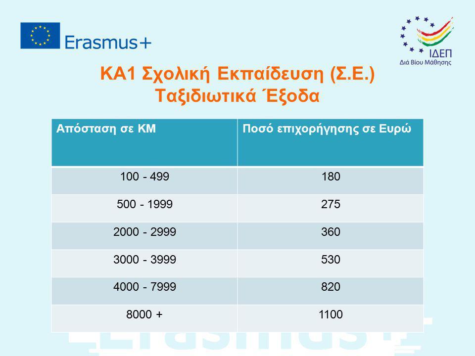 ΚΑ1 Σχολική Εκπαίδευση (Σ.Ε.) Ταξιδιωτικά Έξοδα Απόσταση σε KMΠοσό επιχορήγησης σε Ευρώ 100 - 499180 500 - 1999275 2000 - 2999360 3000 - 3999530 4000