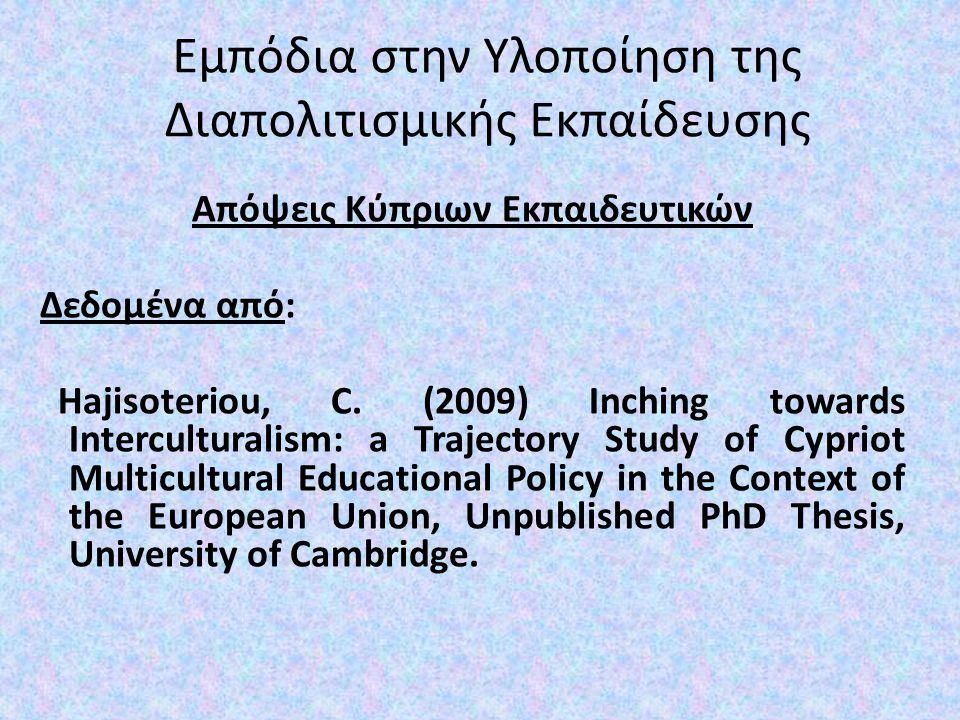 Εμπόδια στην Υλοποίηση της Διαπολιτισμικής Εκπαίδευσης Απόψεις Κύπριων Εκπαιδευτικών Δεδομένα από: Hajisoteriou, C. (2009) Inching towards Intercultur