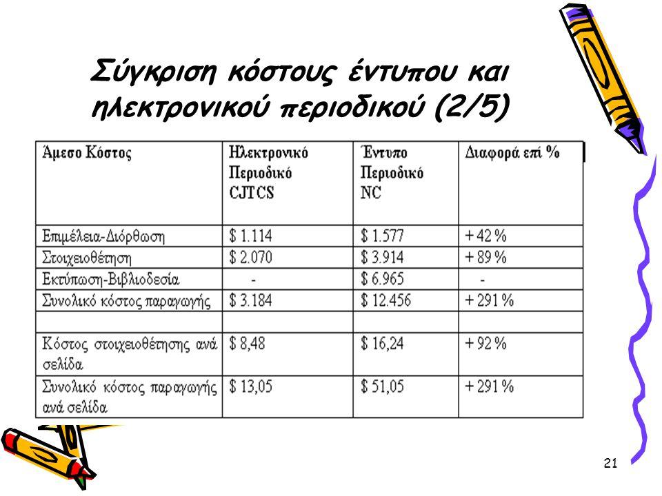 21 Σύγκριση κόστους έντυπου και ηλεκτρονικού περιοδικού (2/5)