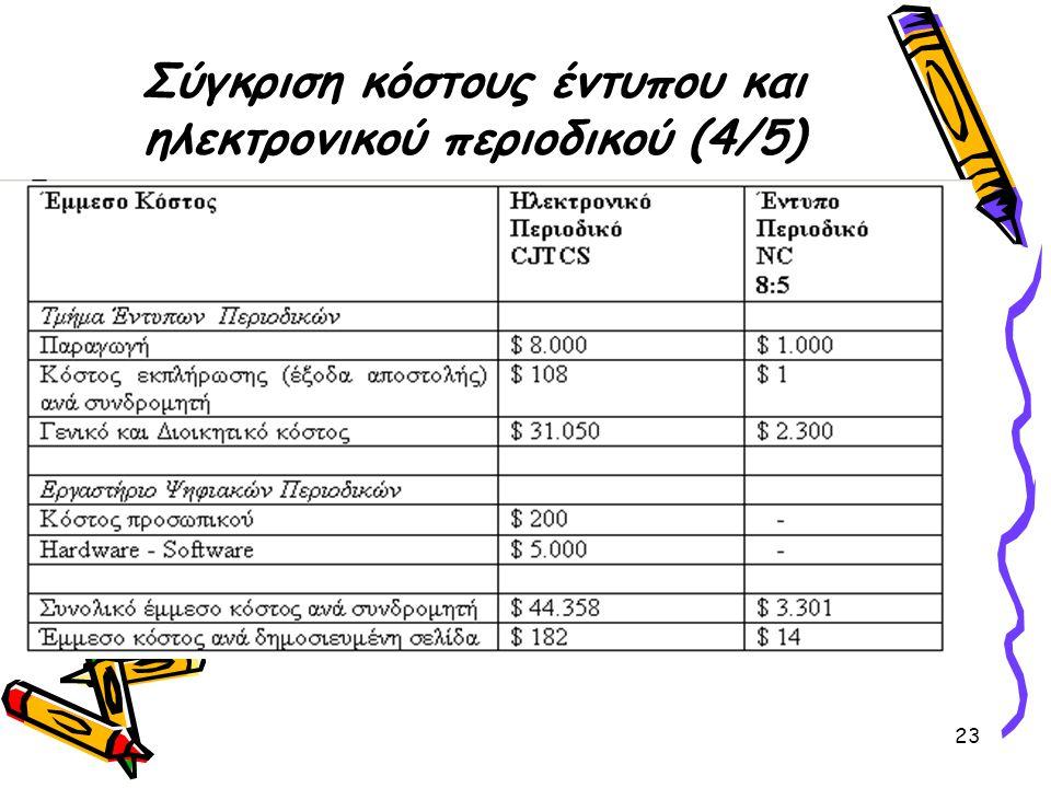 23 Σύγκριση κόστους έντυπου και ηλεκτρονικού περιοδικού (4/5)