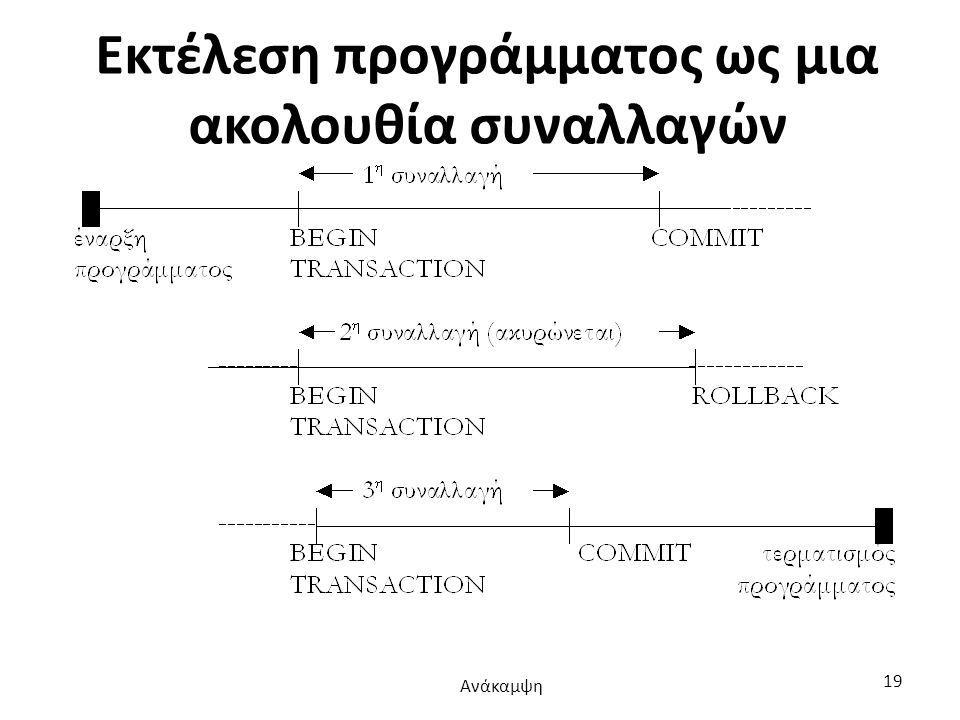 Εκτέλεση προγράμματος ως μια ακολουθία συναλλαγών Ανάκαμψη 19