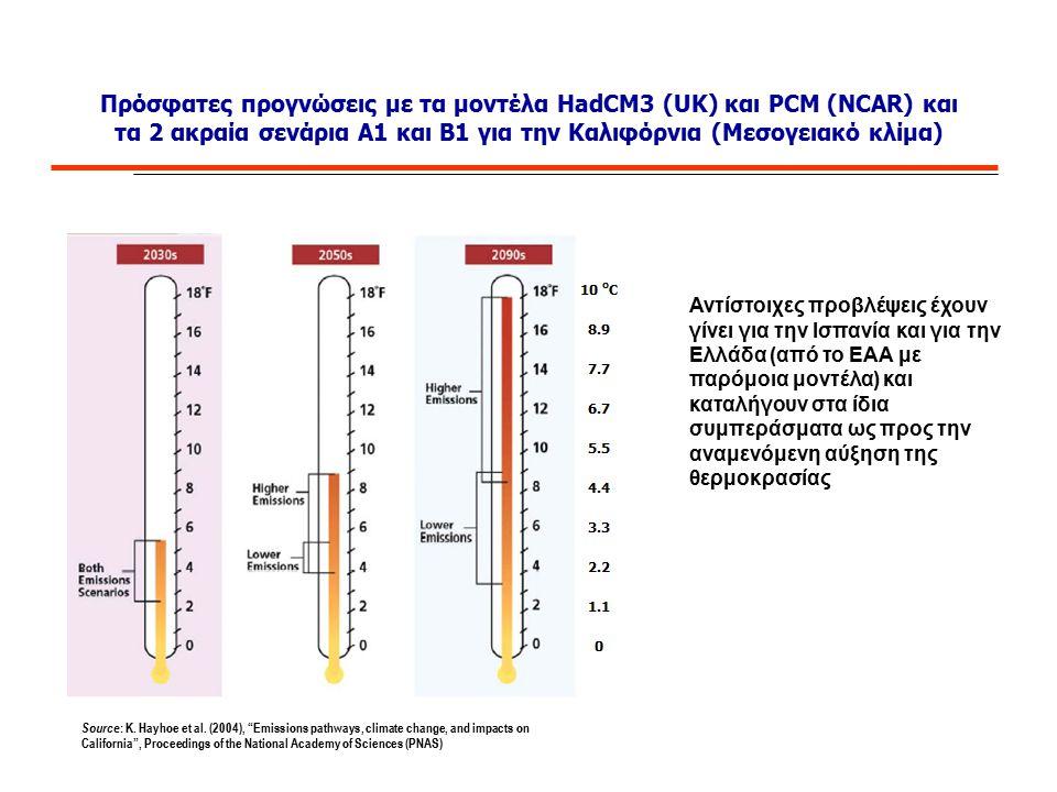 Πρόσφατες προγνώσεις με τα μοντέλα HadCM3 (UK) και PCM (NCAR) και τα 2 ακραία σενάρια Α1 και Β1 για την Καλιφόρνια (Μεσογειακό κλίμα) Αντίστοιχες προβ
