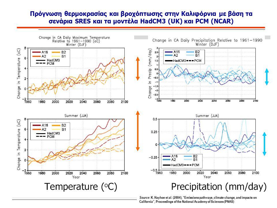 Πρόγνωση θερμοκρασίας και βροχόπτωσης στην Καλιφόρνια με βάση τα σενάρια SRES και τα μοντέλα HadCM3 (UK) και PCM (NCAR) Source : K. Hayhoe et al. (200