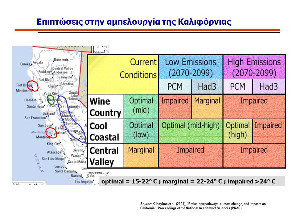 """Επιπτώσεις στην αμπελουργία της Καλιφόρνιας optimal = 15-22° C ; marginal = 22-24° C ; impaired >24° C Source : K. Hayhoe et al. (2004), """"Emissions pa"""