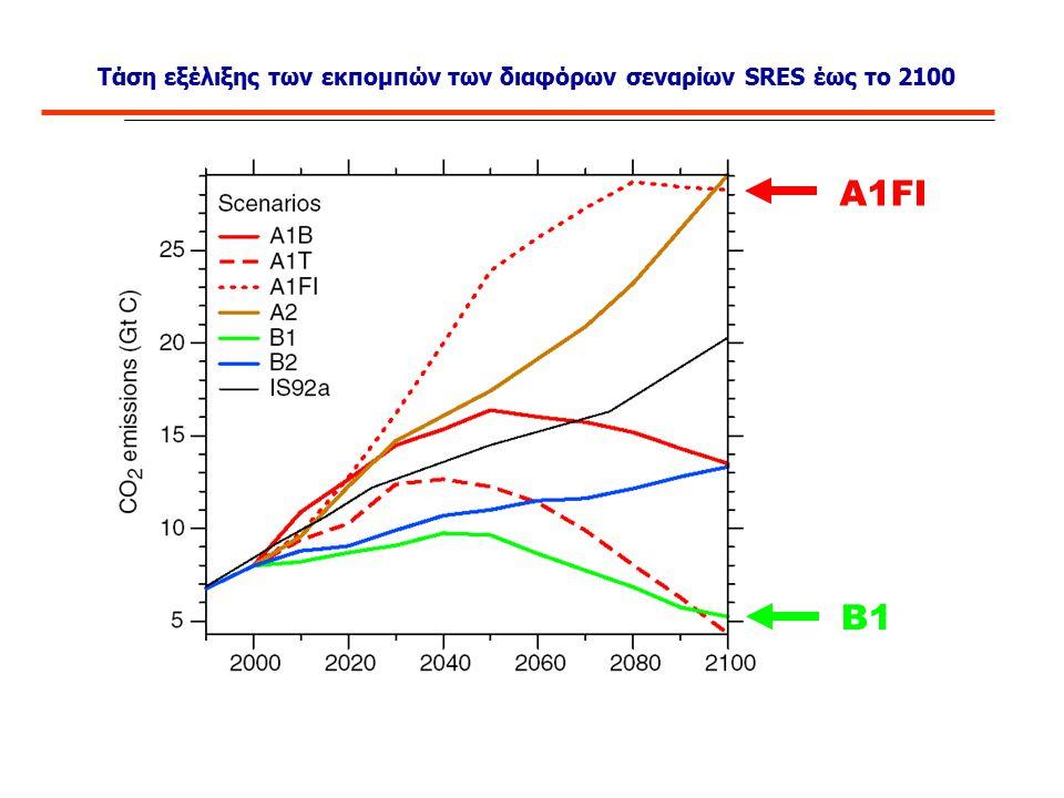 Τάση εξέλιξης των εκπομπών των διαφόρων σεναρίων SRES έως το 2100 A1FΙ B1