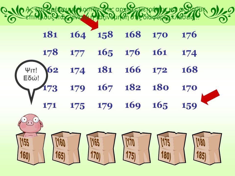 181164168170176 178177165176161174 162174181166172168 173179167182180170 171175179169165 158 159 Ας επιστρέψουμε, λοιπόν, στις αρχικές μετρήσεις και ας δούμε, επιτέλους πώς γίνεται η ταξινόμηση στις διάφορες κλάσεις...