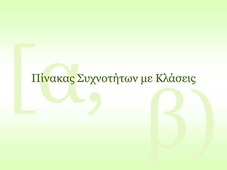 Σ Τ Α Τ Ι Σ Τ Ι Κ Η Κλάσεις & Ιστογράμματα Επιμέλεια Κόλλας Γ. Αντώνιος [Μαθηματικός]