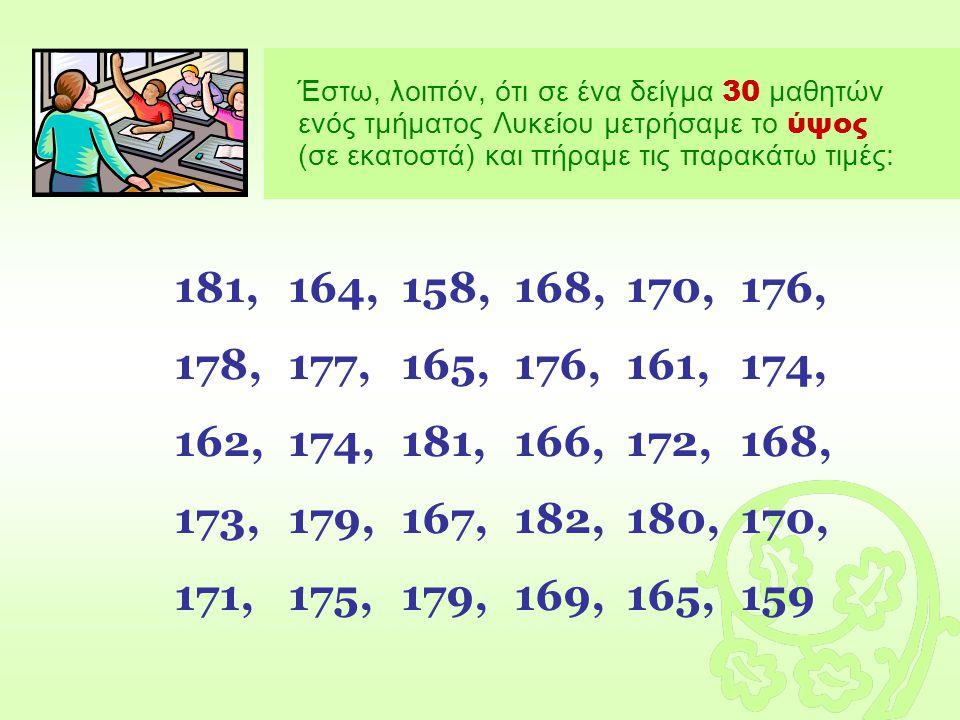 Έστω, λοιπόν, ότι σε ένα δείγμα 30 μαθητών ενός τμήματος Λυκείου μετρήσαμε το ύψος (σε εκατοστά) και πήραμε τις παρακάτω τιμές: 181,164,158,168,170,176, 178,177,165,176,161,174, 162,174,181,166,172,168, 173,179,167,182,180,170, 171,175,179,169,165,159