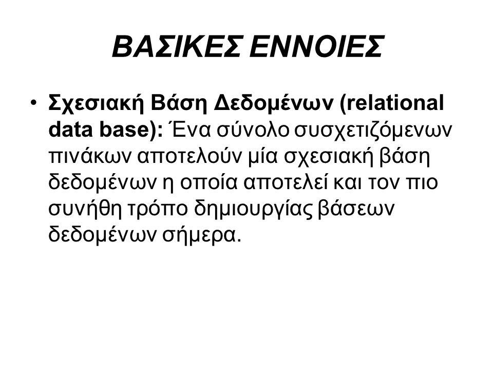 ΒΑΣΙΚΕΣ ΕΝΝΟΙΕΣ Σχεσιακή Βάση Δεδομένων (relational data base): Ένα σύνολο συσχετιζόμενων πινάκων αποτελούν μία σχεσιακή βάση δεδομένων η οποία αποτελ