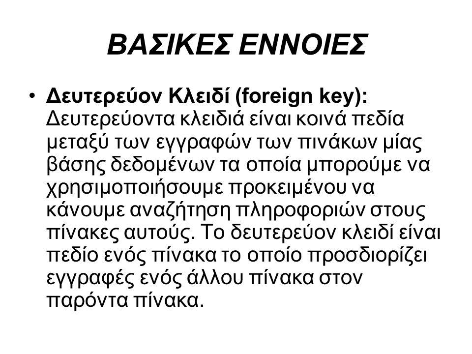 ΒΑΣΙΚΕΣ ΕΝΝΟΙΕΣ Δευτερεύον Κλειδί (foreign key): Δευτερεύοντα κλειδιά είναι κοινά πεδία μεταξύ των εγγραφών των πινάκων μίας βάσης δεδομένων τα οποία