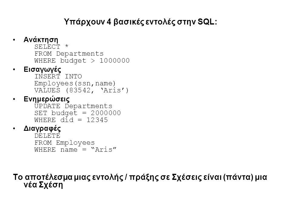 Υπάρχουν 4 βασικές εντολές στην SQL: Ανάκτηση SELECT * FROM Departments WHERE budget > 1000000 Εισαγωγές INSERT INTO Employees(ssn,name) VALUES (83542