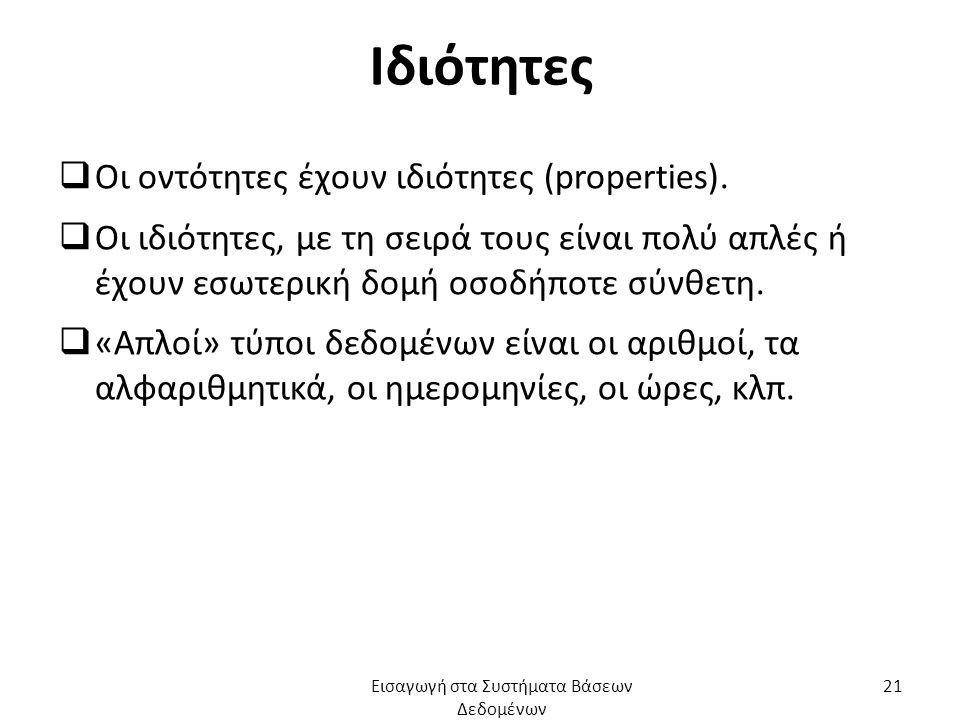 Ιδιότητες  Οι οντότητες έχουν ιδιότητες (properties).  Οι ιδιότητες, με τη σειρά τους είναι πολύ απλές ή έχουν εσωτερική δομή οσοδήποτε σύνθετη.  «