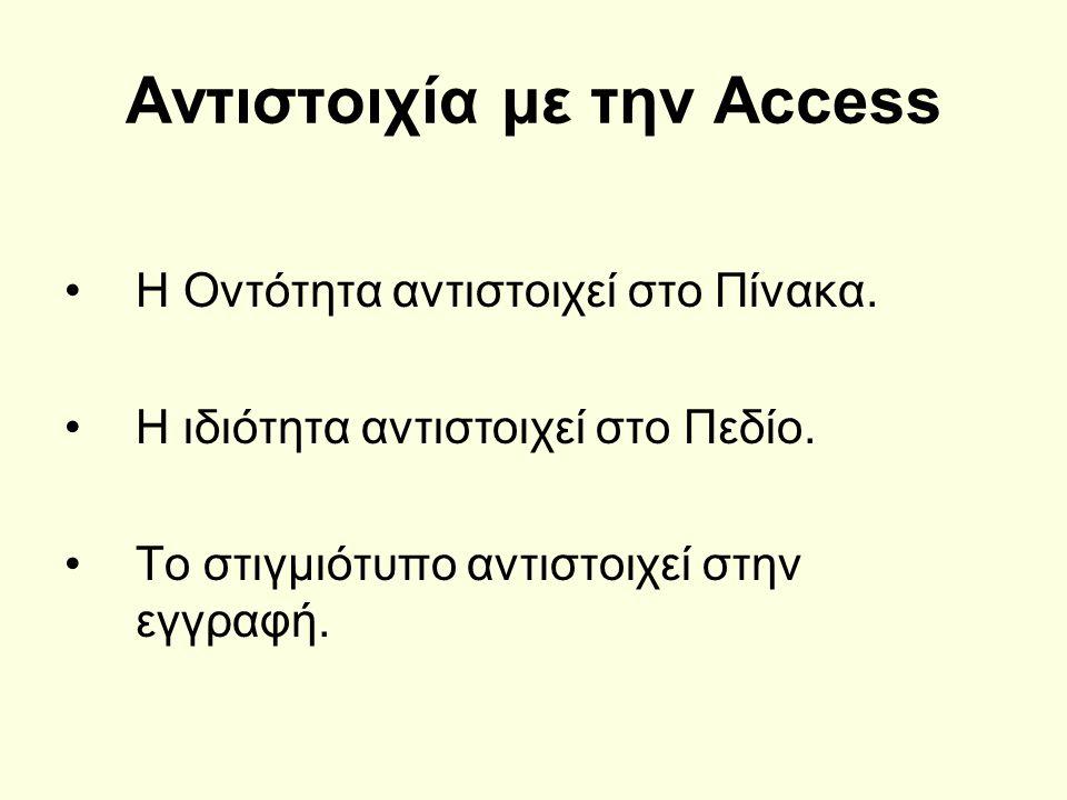 Αντιστοιχία με την Access Η Οντότητα αντιστοιχεί στο Πίνακα.
