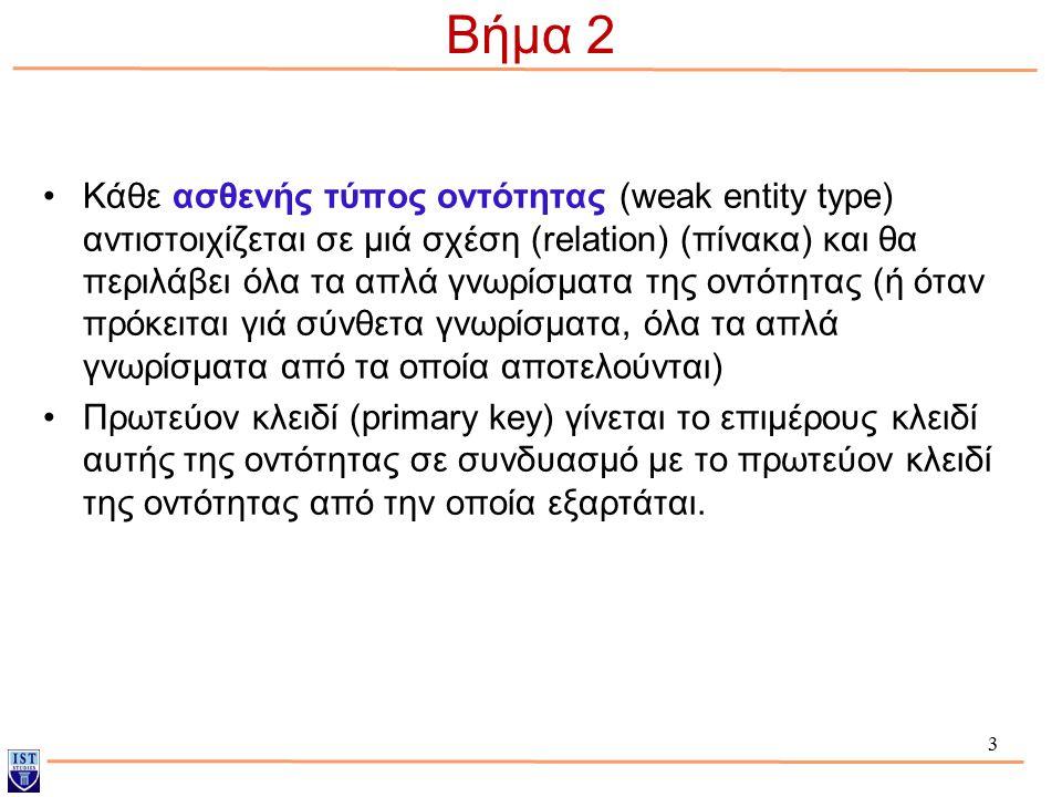 3 Βήμα 2 Κάθε ασθενής τύπος οντότητας (weak entity type) αντιστοιχίζεται σε μιά σχέση (relation) (πίνακα) και θα περιλάβει όλα τα απλά γνωρίσματα της