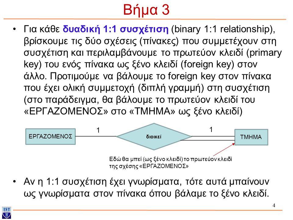 4 Βήμα 3 Για κάθε δυαδική 1:1 συσχέτιση (binary 1:1 relationship), βρίσκουμε τις δύο σχέσεις (πίνακες) που συμμετέχουν στη συσχέτιση και περιλαμβάνουμ
