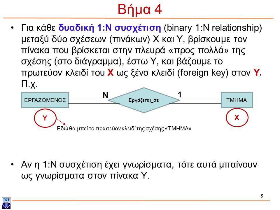 5 Βήμα 4 Για κάθε δυαδική 1:Ν συσχέτιση (binary 1:Ν relationship) μεταξύ δύο σχέσεων (πινάκων) Χ και Υ, βρίσκουμε τον πίνακα που βρίσκεται στην πλευρά