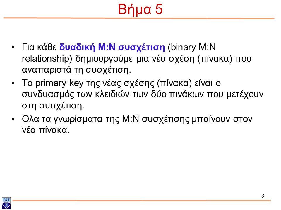 6 Βήμα 5 Για κάθε δυαδική Μ:Ν συσχέτιση (binary Μ:Ν relationship) δημιουργούμε μια νέα σχέση (πίνακα) που αναπαριστά τη συσχέτιση. Το primary key της