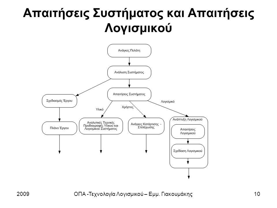 2009ΟΠΑ -Τεχνολογία Λογισμικού – Εμμ. Γιακουμάκης10 Απαιτήσεις Συστήματος και Απαιτήσεις Λογισμικού