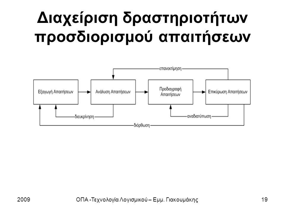 2009ΟΠΑ -Τεχνολογία Λογισμικού – Εμμ. Γιακουμάκης19 Διαχείριση δραστηριοτήτων προσδιορισμού απαιτήσεων