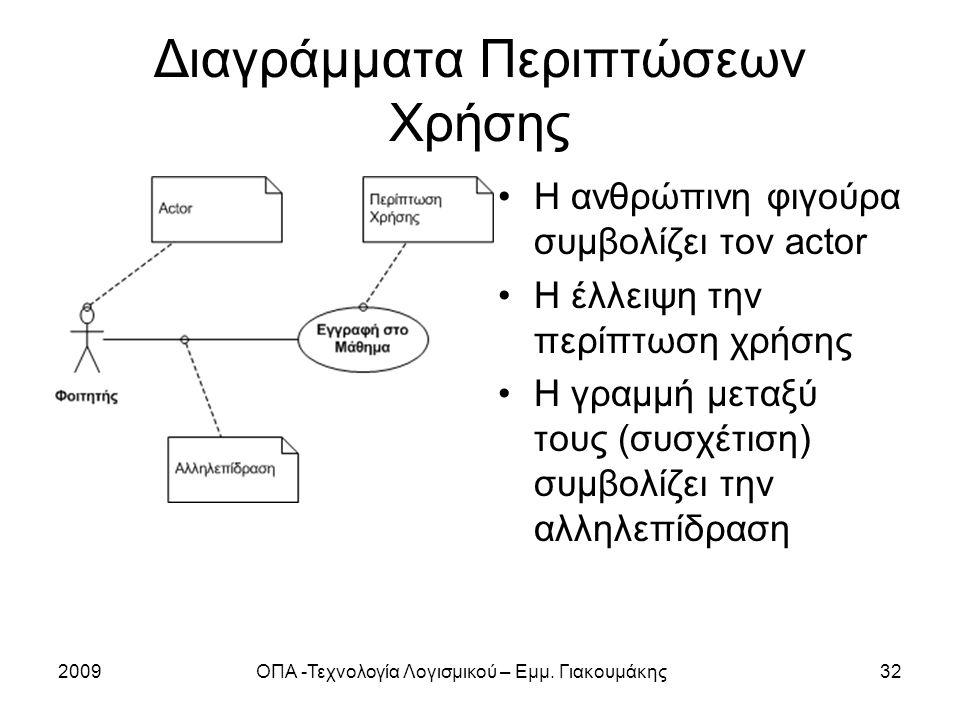 2009ΟΠΑ -Τεχνολογία Λογισμικού – Εμμ. Γιακουμάκης32 Διαγράμματα Περιπτώσεων Χρήσης Η ανθρώπινη φιγούρα συμβολίζει τον actor Η έλλειψη την περίπτωση χρ