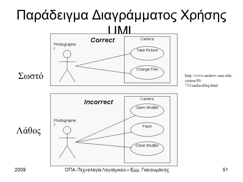 2009ΟΠΑ -Τεχνολογία Λογισμικού – Εμμ. Γιακουμάκης51 Παράδειγμα Διαγράμματος Χρήσης UML http://www.andrew.cmu.edu/ course/90- 754/umlucdfaq.html Σωστό