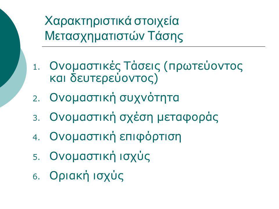 Χαρακτηριστικά στοιχεία Μετασχηματιστών Τάσης 1. Ονομαστικές Τάσεις (πρωτεύοντος και δευτερεύοντος) 2. Ονομαστική συχνότητα 3. Ονομαστική σχέση μεταφο