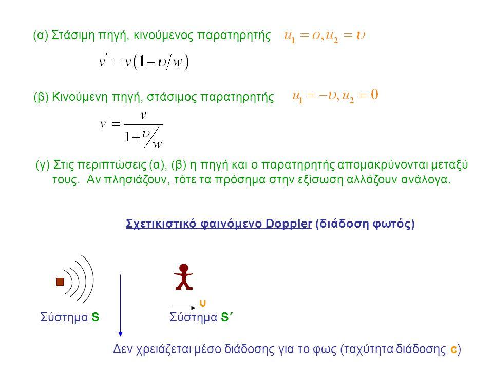 (α) Στάσιμη πηγή, κινούμενος παρατηρητής (β) Κινούμενη πηγή, στάσιμος παρατηρητής (γ) Στις περιπτώσεις (α), (β) η πηγή και ο παρατηρητής απομακρύνοντα