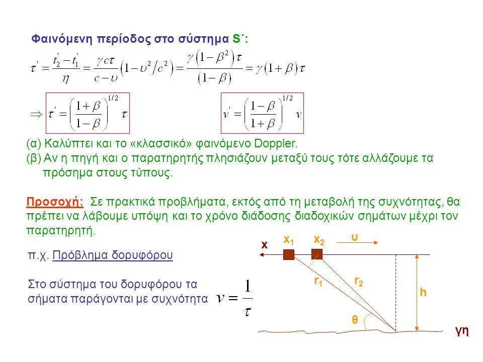 Φαινόμενη περίοδος στο σύστημα S΄: (α) Καλύπτει και το «κλασσικό» φαινόμενο Doppler. (β) Αν η πηγή και ο παρατηρητής πλησιάζουν μεταξύ τους τότε αλλάζ