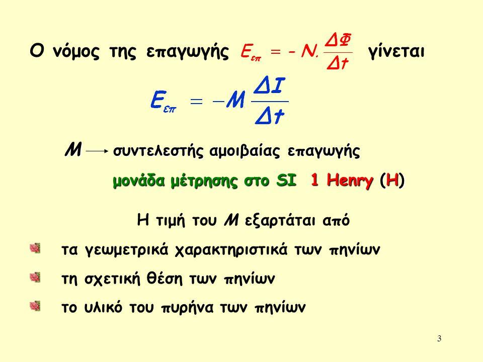 3 Ο νόμος της επαγωγήςγίνεται Μ συντελεστής αμοιβαίας επαγωγής μονάδα μέτρησης στο SI 1 Henry (H) μονάδα μέτρησης στο SI 1 Henry (H) Η τιμή του Μ εξαρ