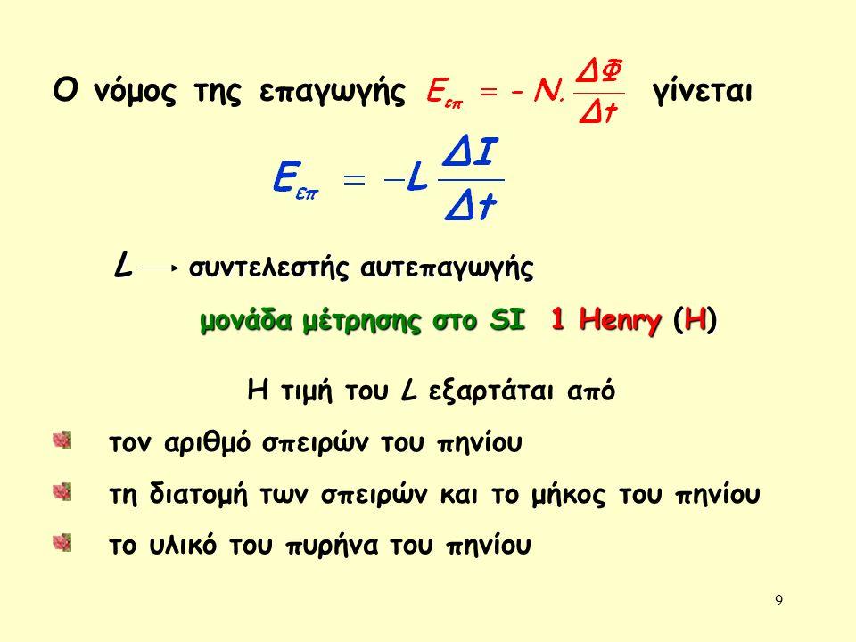 9 Ο νόμος της επαγωγήςγίνεται L συντελεστής αυτεπαγωγής μονάδα μέτρησης στο SI 1 Henry (H) μονάδα μέτρησης στο SI 1 Henry (H) Η τιμή του L εξαρτάται α
