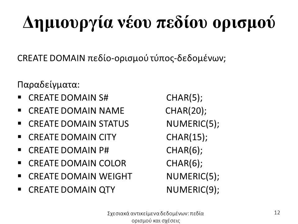 Δημιουργία νέου πεδίου ορισμού CREATE DOMAIN πεδίο-ορισμού τύπος-δεδομένων; Παραδείγματα:  CREATE DOMAIN S# CHAR(5);  CREATE DOMAIN NAME CHAR(20);  CREATE DOMAIN STATUS NUMERIC(5);  CREATE DOMAIN CITY CHAR(15);  CREATE DOMAIN P# CHAR(6);  CREATE DOMAIN COLOR CHAR(6);  CREATE DOMAIN WEIGHT NUMERIC(5);  CREATE DOMAIN QTY NUMERIC(9); Σχεσιακά αντικείμενα δεδομένων: πεδία ορισμού και σχέσεις 12