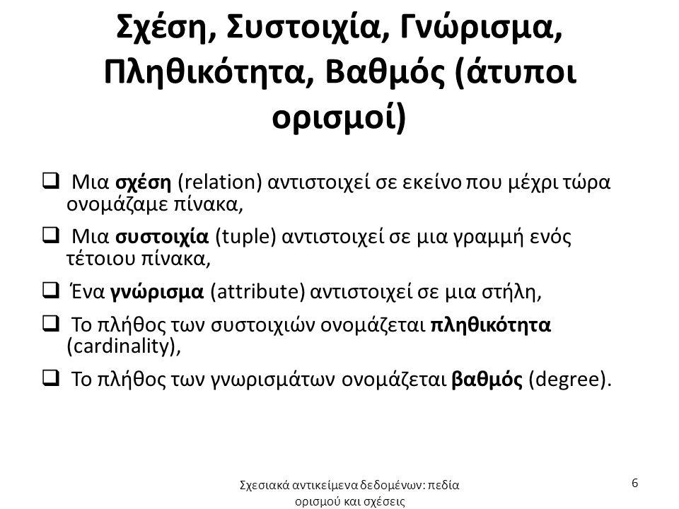 Σχέση, Συστοιχία, Γνώρισμα, Πληθικότητα, Βαθμός (άτυποι ορισμοί)  Μια σχέση (relation) αντιστοιχεί σε εκείνο που μέχρι τώρα ονομάζαμε πίνακα,  Μια συστοιχία (tuple) αντιστοιχεί σε μια γραμμή ενός τέτοιου πίνακα,  Ένα γνώρισμα (attribute) αντιστοιχεί σε μια στήλη,  Το πλήθος των συστοιχιών ονομάζεται πληθικότητα (cardinality),  Το πλήθος των γνωρισμάτων ονομάζεται βαθμός (degree).