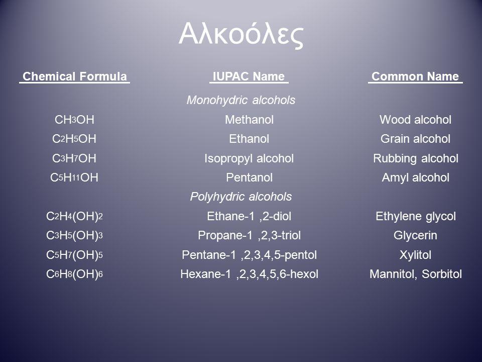 Αλκοόλες Common Names Chemical Formula IUPAC Name Common Name Monohydric alcohols CH 3 OHMethanolWood alcohol C 2 H 5 OHEthanolGrain alcohol C 3 H 7 O